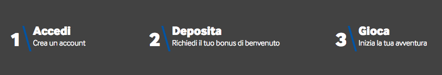 betway casino registrazione